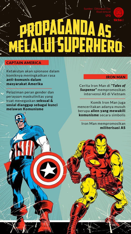 Stan Lee, Komik Marvel Serta Propaganda Di Amerika